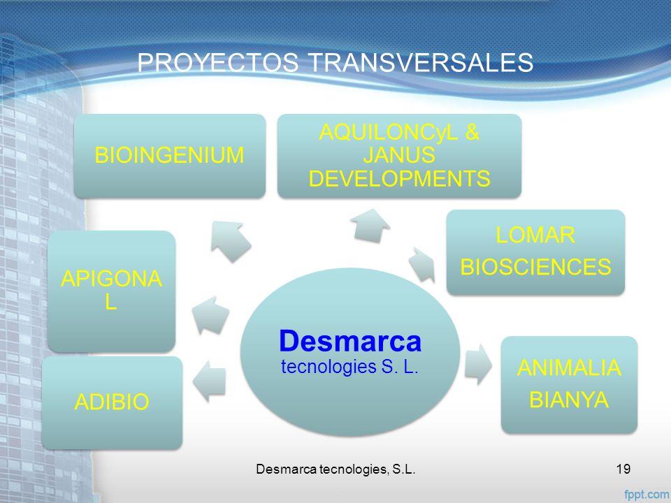 PROYECTOS TRANSVERSALES Desmarca tecnologies, S.L.19 Desmarca tecnologies S. L. ADIBIO APIGONA L BIOINGENIUM AQUILONCyL & JANUS DEVELOPMENTS LOMAR BIO