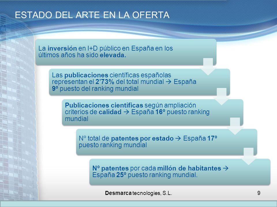 La inversión en I+D público en España en los últimos años ha sido elevada. Las publicaciones científicas españolas representan el 273% del total mundi