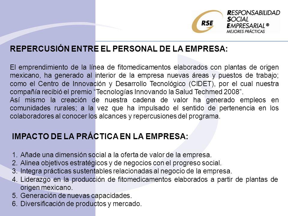 REPERCUSIÓN ENTRE EL PERSONAL DE LA EMPRESA: El emprendimiento de la línea de fitomedicamentos elaborados con plantas de origen mexicano, ha generado