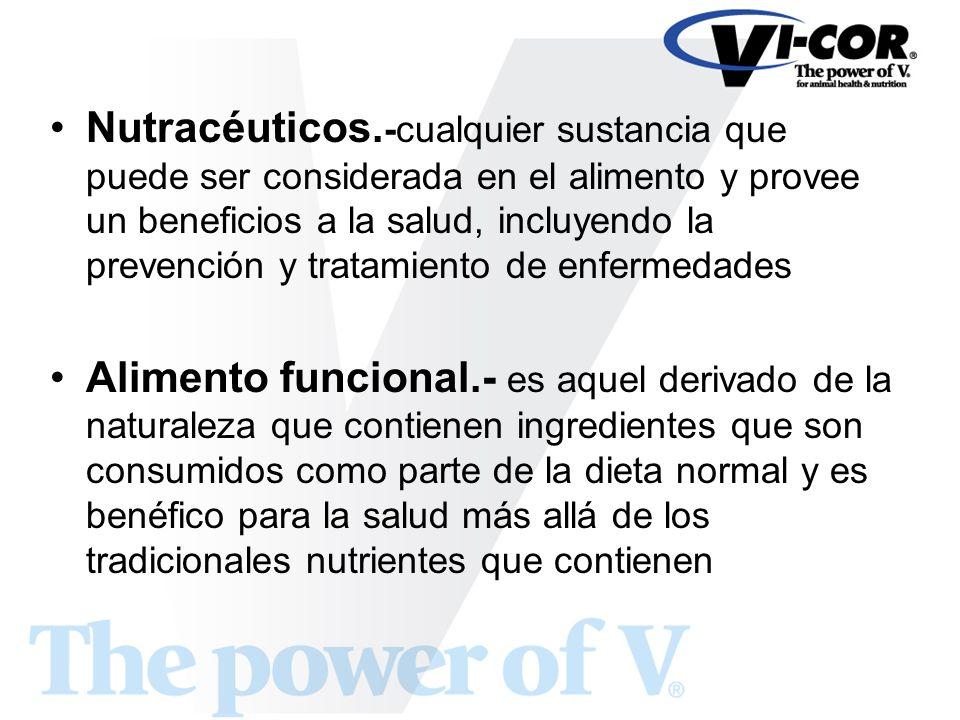 Nutracéuticos. -cualquier sustancia que puede ser considerada en el alimento y provee un beneficios a la salud, incluyendo la prevención y tratamiento