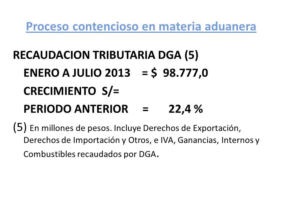 Proceso contencioso en materia aduanera RECAUDACION TRIBUTARIA DGA (5) ENERO A JULIO 2013 = $ 98.777,0 CRECIMIENTO S/= PERIODO ANTERIOR = 22,4 % (5) E