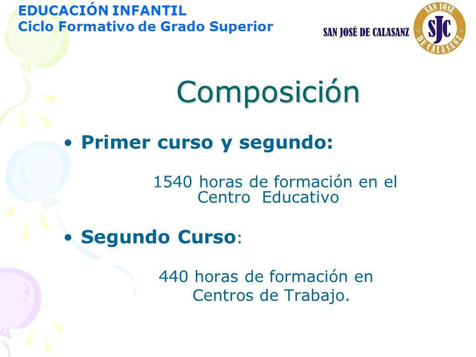 Composición Composición Primer curso y segundo: 1540 horas de formación en el Centro Educativo Segundo Curso : 440 horas de formación en Centros de Tr