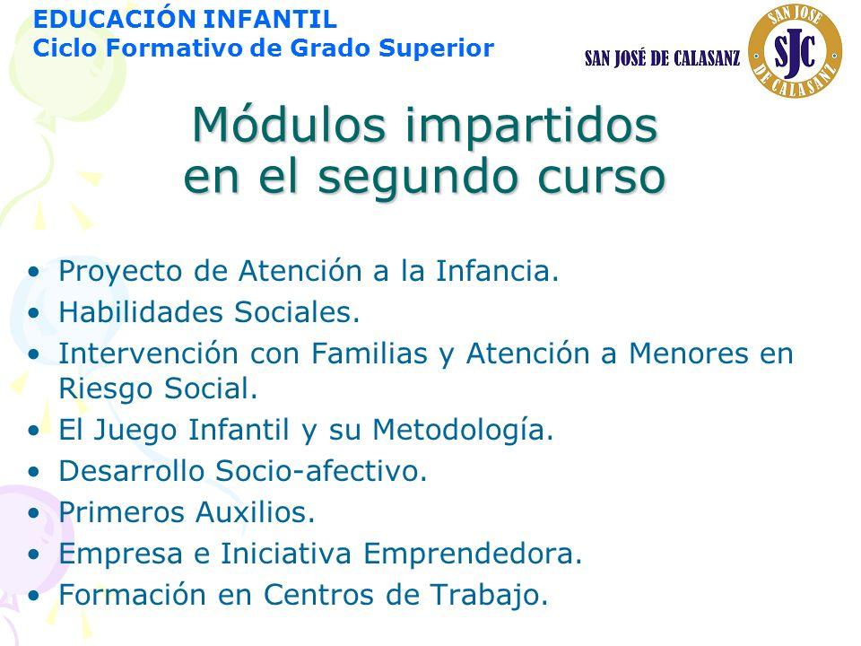 Módulos impartidos en el segundo curso Proyecto de Atención a la Infancia. Habilidades Sociales. Intervención con Familias y Atención a Menores en Rie