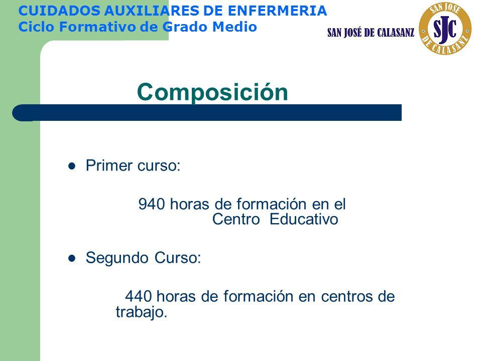 Composición Primer curso: 940 horas de formación en el Centro Educativo Segundo Curso: 440 horas de formación en centros de trabajo. CUIDADOS AUXILIAR