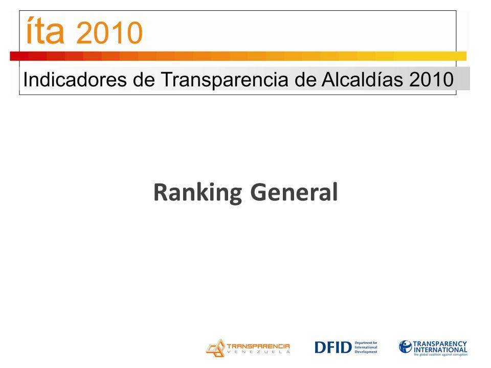 Ranking General