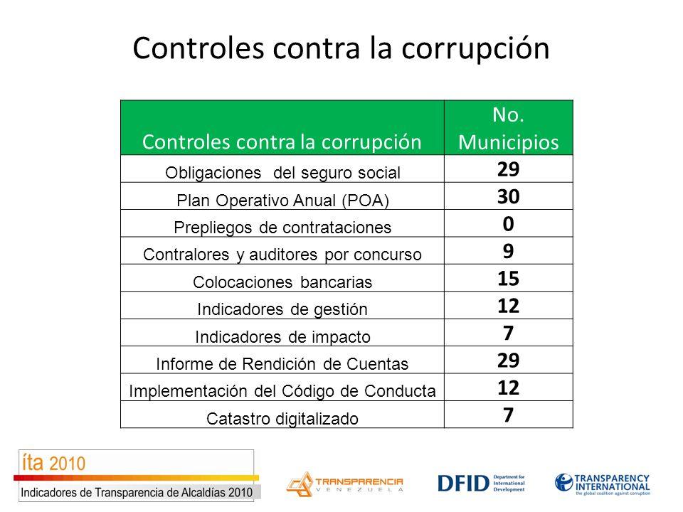 No. Municipios Obligaciones del seguro social 29 Plan Operativo Anual (POA) 30 Prepliegos de contrataciones 0 Contralores y auditores por concurso 9 C