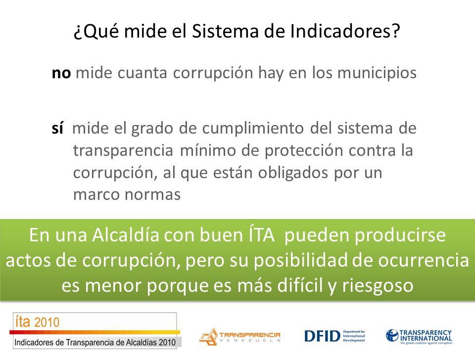 no mide cuanta corrupción hay en los municipios sí mide el grado de cumplimiento del sistema de transparencia mínimo de protección contra la corrupción, al que están obligados por un marco normas ¿Qué mide el Sistema de Indicadores.