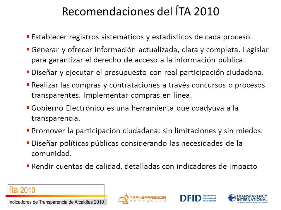 Recomendaciones del ÍTA 2010 Establecer registros sistemáticos y estadísticos de cada proceso. Generar y ofrecer información actualizada, clara y comp