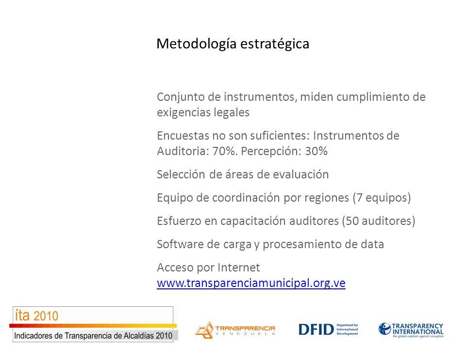 Conjunto de instrumentos, miden cumplimiento de exigencias legales Encuestas no son suficientes: Instrumentos de Auditoria: 70%. Percepción: 30% Selec