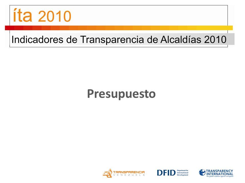 Licencia de actividades económicas: Grandes desmejoras 2010 2008