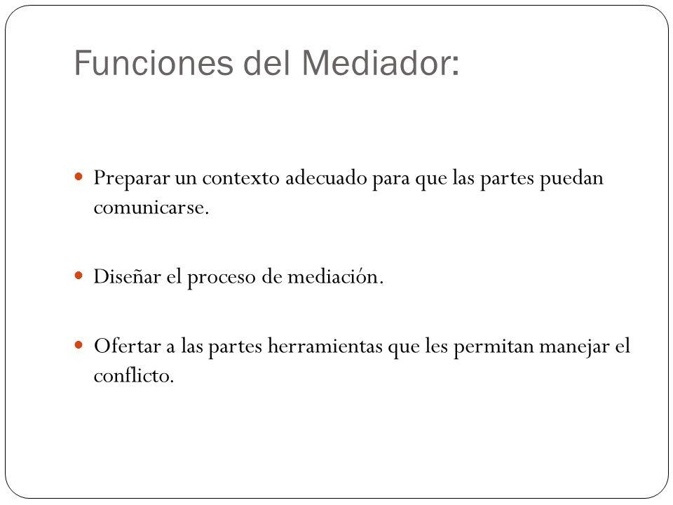 Funciones del Mediador: Preparar un contexto adecuado para que las partes puedan comunicarse. Diseñar el proceso de mediación. Ofertar a las partes he