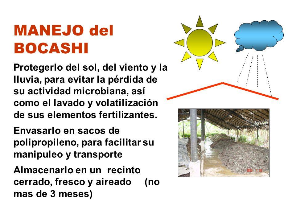 MANEJO del BOCASHI Protegerlo del sol, del viento y la lluvia, para evitar la pérdida de su actividad microbiana, así como el lavado y volatilización