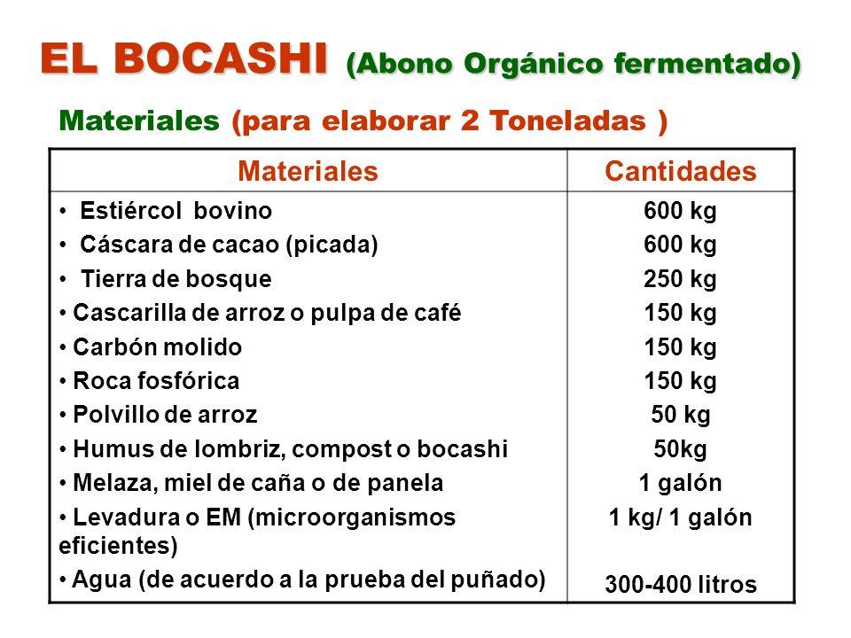 EL BOCASHI (Abono Orgánico fermentado) Materiales (para elaborar 2 Toneladas ) MaterialesCantidades Estiércol de aves o chivos Desechos de café (picados) Vainas de fréjol Tierra de bosque/ tierra negra Carbón molido Roca fosfórica Polvillo de arroz Humus de lombriz, compost o bocashi Melaza, miel de caña o de panela Levadura o EM (microorganismos eficientes) Agua (de acuerdo a la prueba del puñado) 500 kg 250 kg 150 kg 50 kg 1 galón 1 kg/ 1 galón 300-400 litros