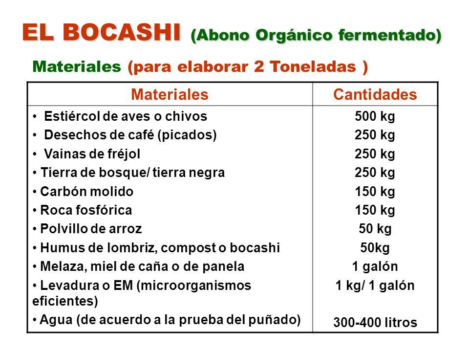 EL BOCASHI (Abono Orgánico fermentado) Materiales (para elaborar 2 Toneladas ) MaterialesCantidades Estiércol de aves o chivos Desechos de café (picad