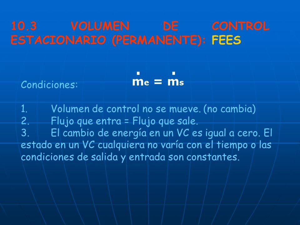 10.3 VOLUMEN DE CONTROL ESTACIONARIO (PERMANENTE): FEES Condiciones: 1.Volumen de control no se mueve. (no cambia) 2.Flujo que entra = Flujo que sale.