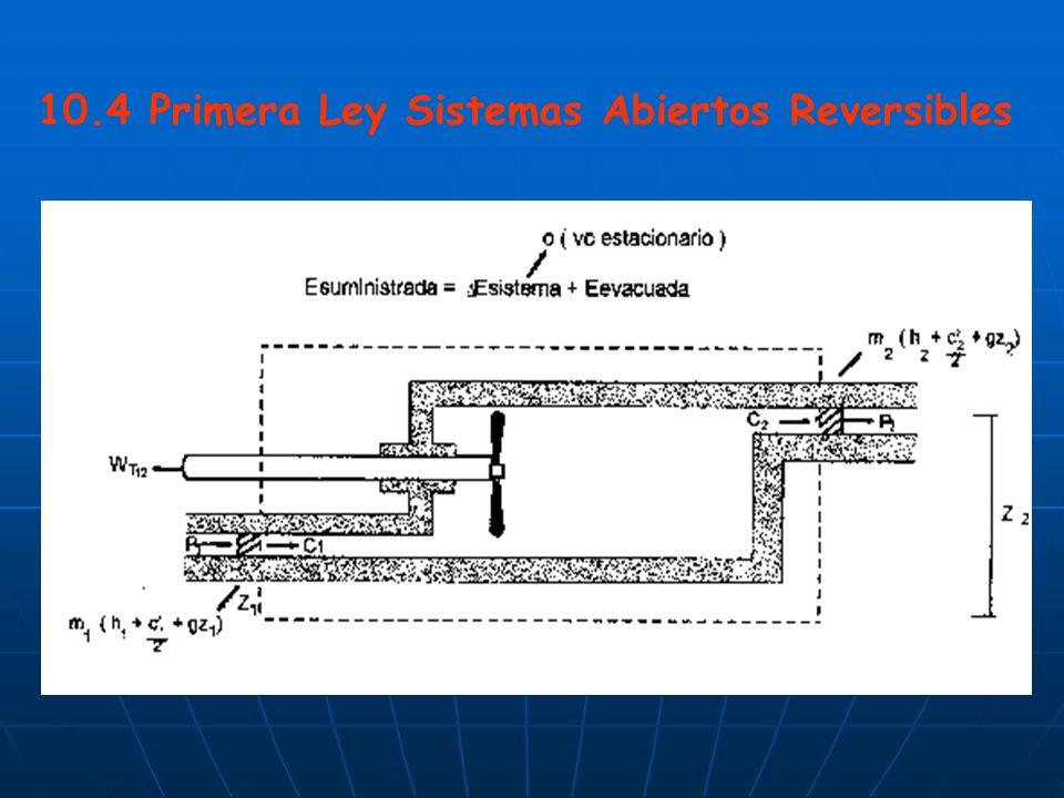 10.4 Primera Ley Sistemas Abiertos Reversibles
