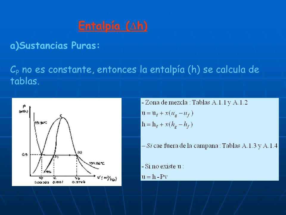 Entalpía ( h) a)Sustancias Puras: C P no es constante, entonces la entalpía (h) se calcula de tablas.