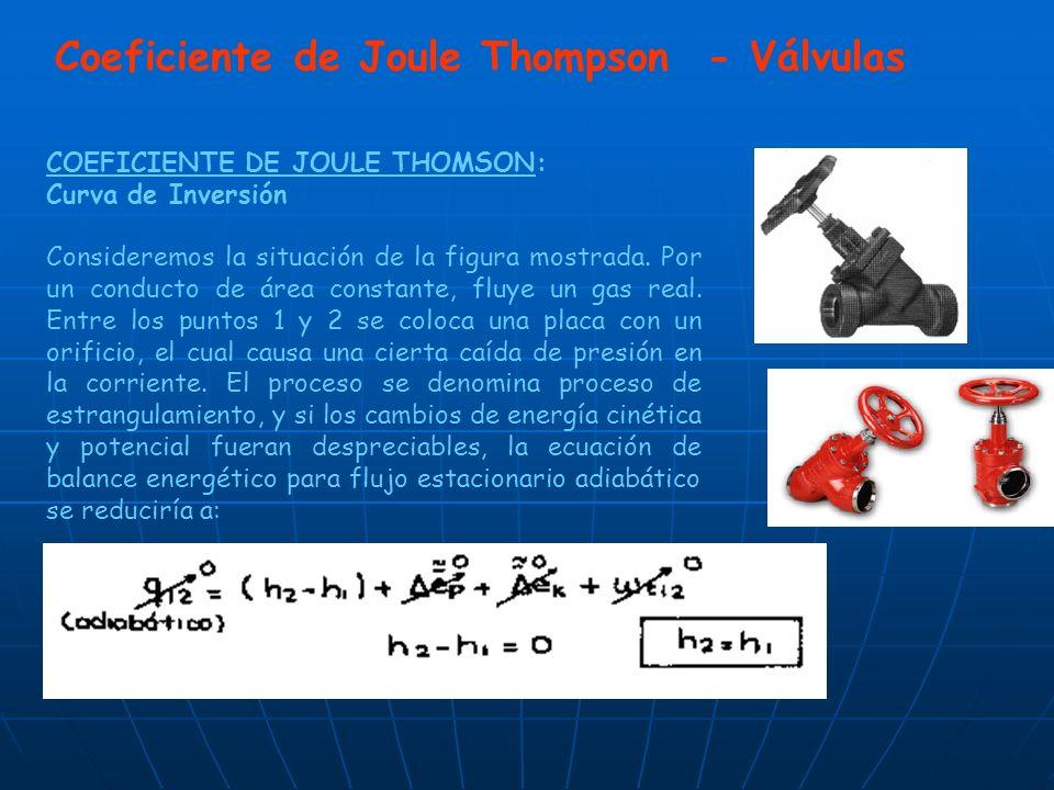Coeficiente de Joule Thompson - Válvulas COEFICIENTE DE JOULE THOMSON: Curva de Inversión Consideremos la situación de la figura mostrada. Por un cond