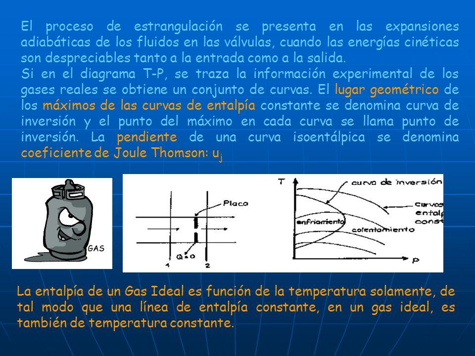 El proceso de estrangulación se presenta en las expansiones adiabáticas de los fluidos en las válvulas, cuando las energías cinéticas son despreciable