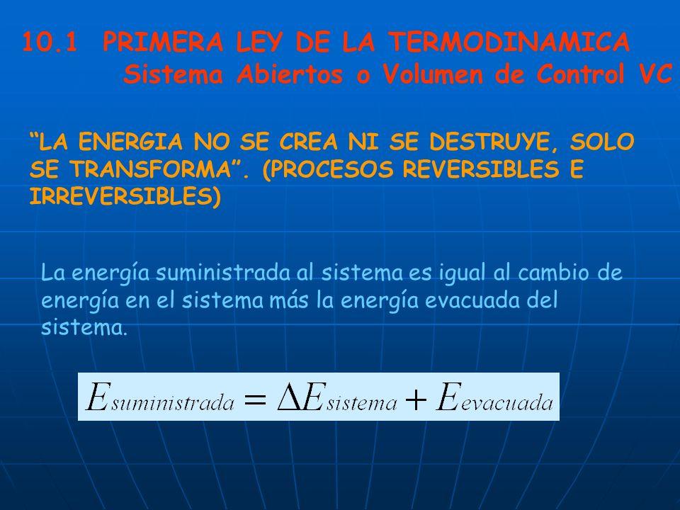 La energía suministrada al sistema es igual al cambio de energía en el sistema más la energía evacuada del sistema. 10.1 PRIMERA LEY DE LA TERMODINAMI