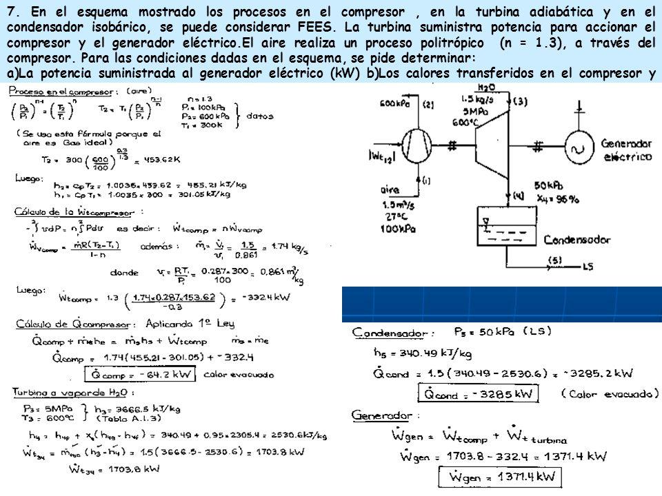 7. En el esquema mostrado los procesos en el compresor, en la turbina adiabática y en el condensador isobárico, se puede considerar FEES. La turbina s