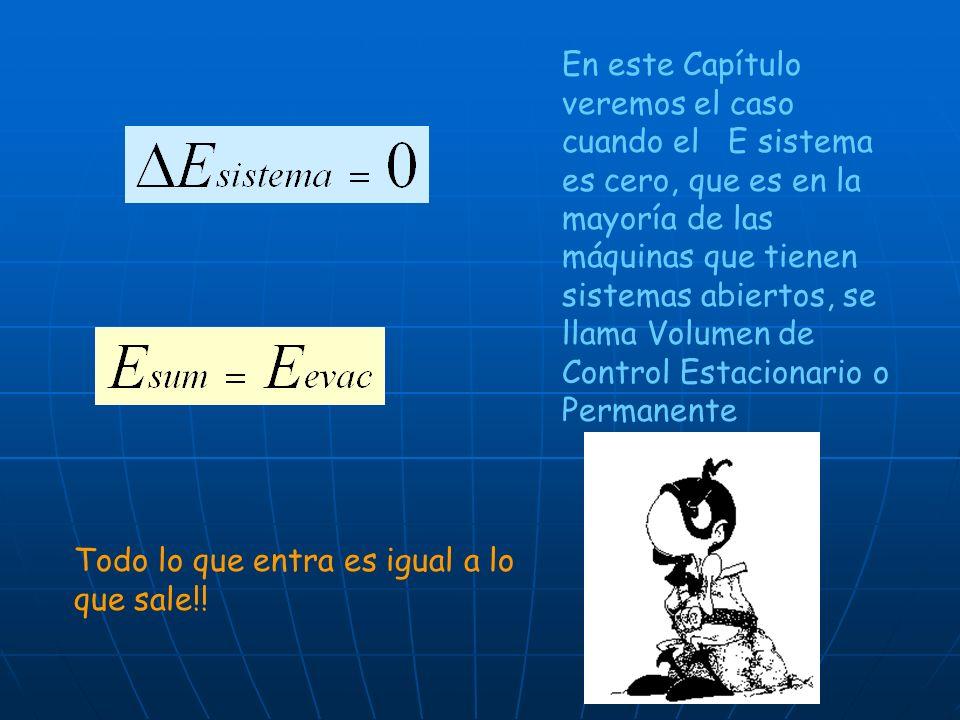 En este Capítulo veremos el caso cuando el E sistema es cero, que es en la mayoría de las máquinas que tienen sistemas abiertos, se llama Volumen de C