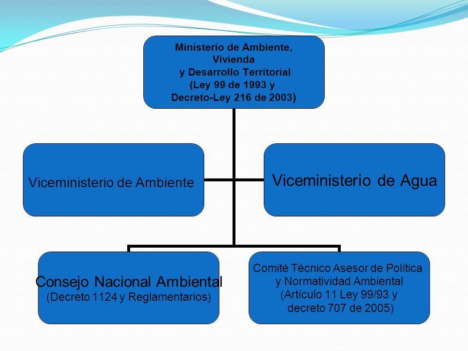Ministerio de Ambiente, Vivienda y Desarrollo Territorial (Ley 99 de 1993 y Decreto-Ley 216 de 2003) Consejo Nacional Ambiental (Decreto 1124 y Reglam