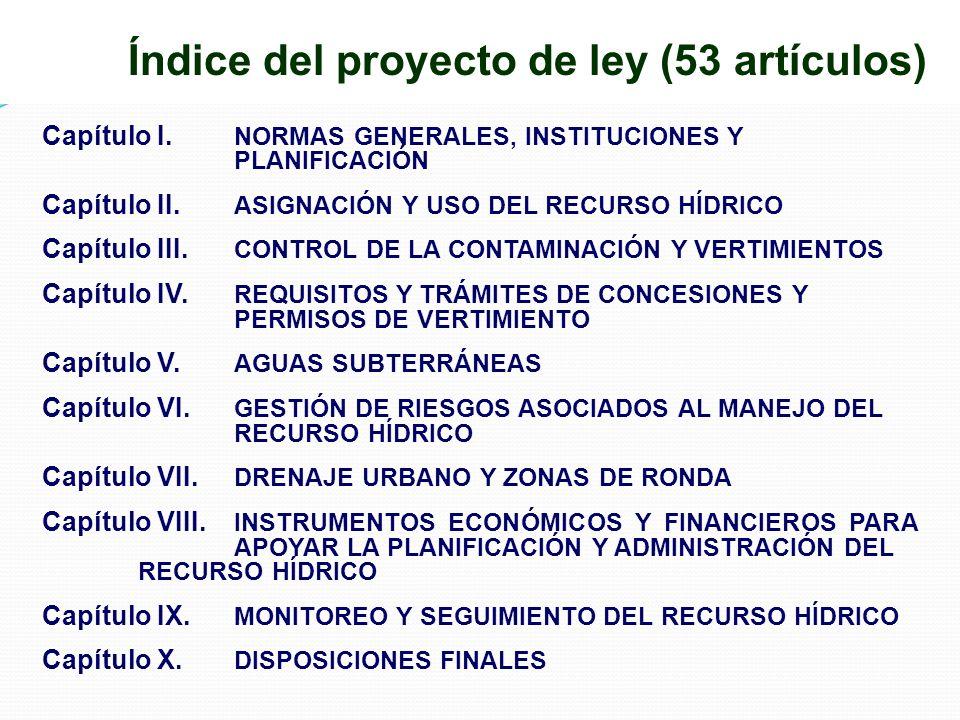 Capítulo I. NORMAS GENERALES, INSTITUCIONES Y PLANIFICACIÓN Capítulo II. ASIGNACIÓN Y USO DEL RECURSO HÍDRICO Capítulo III. CONTROL DE LA CONTAMINACIÓ