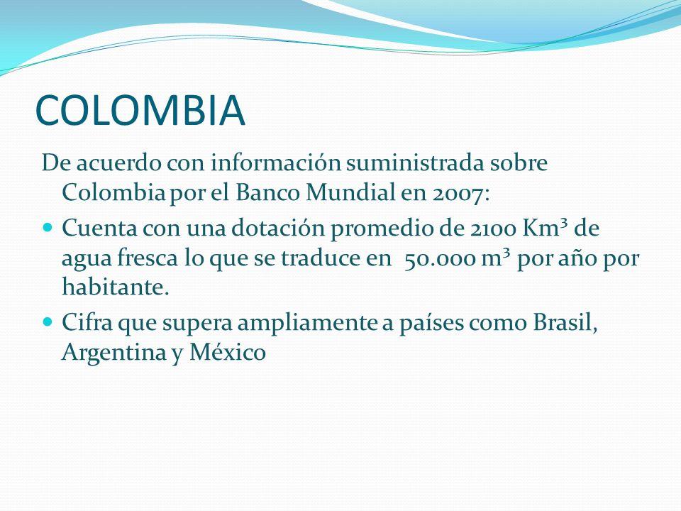 COLOMBIA De acuerdo con información suministrada sobre Colombia por el Banco Mundial en 2007: Cuenta con una dotación promedio de 2100 Km³ de agua fre
