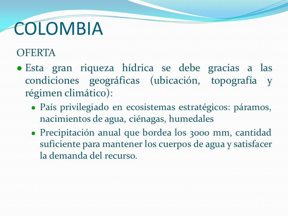 COLOMBIA OFERTA Esta gran riqueza hídrica se debe gracias a las condiciones geográficas (ubicación, topografía y régimen climático): País privilegiado