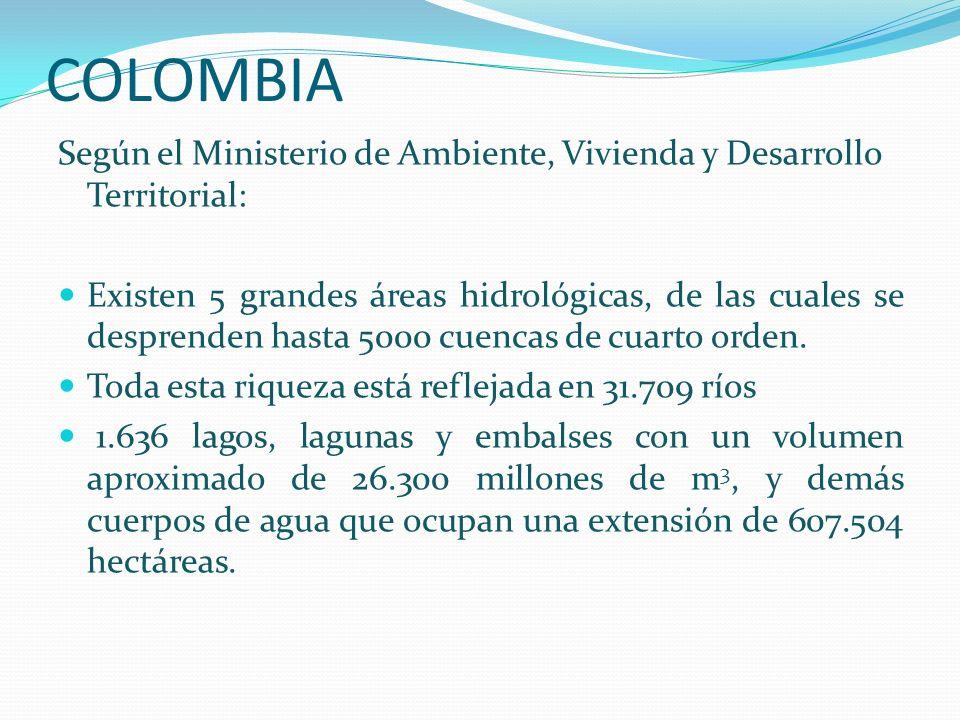 Así, el área total de ocupación de los cuerpos de agua, incluyendo zonas pantanosas, páramos y ecosistemas hídricos es de 2´680.000 hectáreas, lo que equivale al 2.35% del territorio nacional COLOMBIA