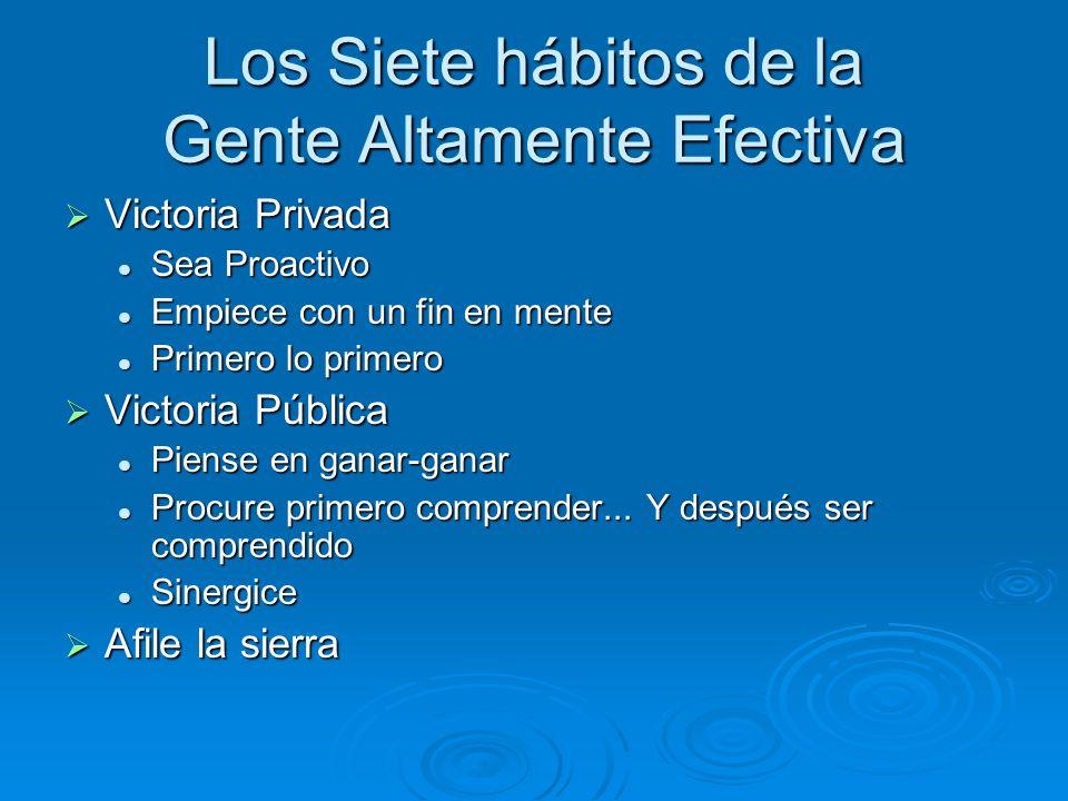 Los Siete hábitos de la Gente Altamente Efectiva Victoria Privada Victoria Privada Sea Proactivo Sea Proactivo Empiece con un fin en mente Empiece con