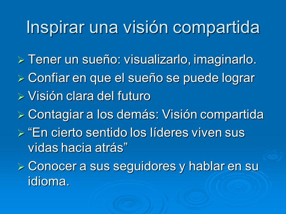 Inspirar una visión compartida Tener un sueño: visualizarlo, imaginarlo. Tener un sueño: visualizarlo, imaginarlo. Confiar en que el sueño se puede lo
