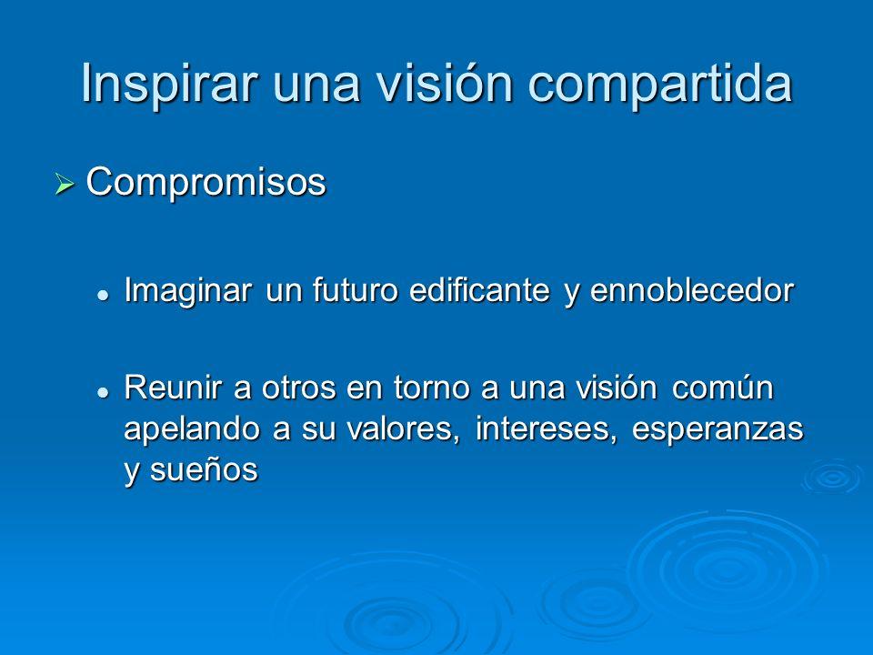 Inspirar una visión compartida Compromisos Compromisos Imaginar un futuro edificante y ennoblecedor Imaginar un futuro edificante y ennoblecedor Reuni