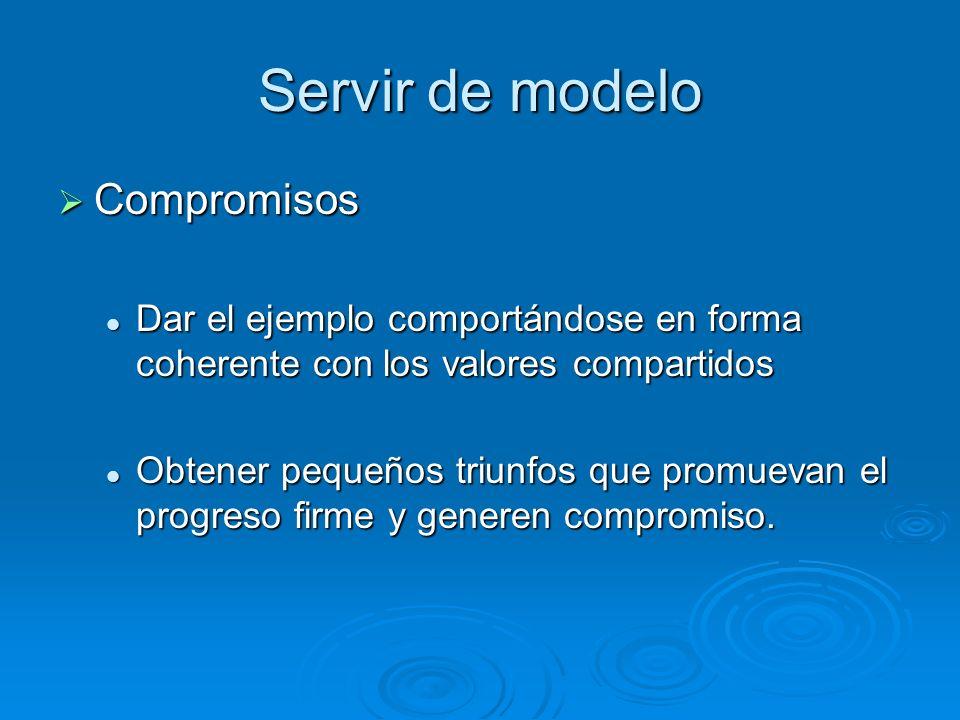Servir de modelo Compromisos Compromisos Dar el ejemplo comportándose en forma coherente con los valores compartidos Dar el ejemplo comportándose en f