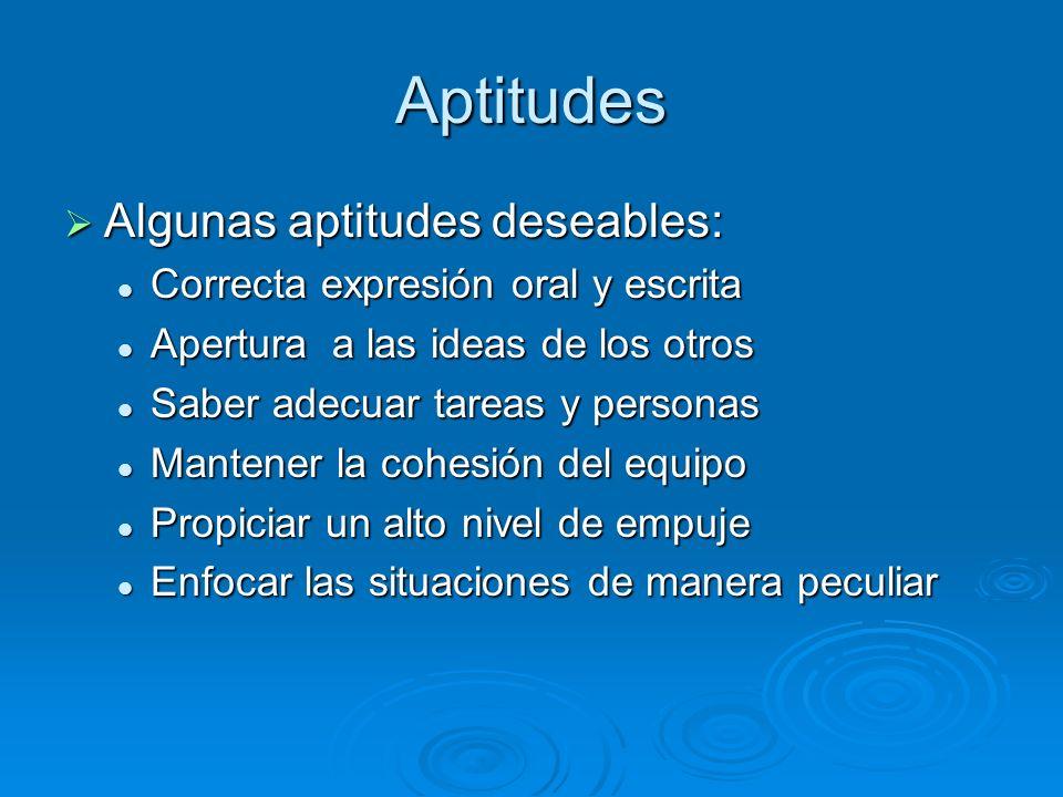 Aptitudes Algunas aptitudes deseables: Algunas aptitudes deseables: Correcta expresión oral y escrita Correcta expresión oral y escrita Apertura a las