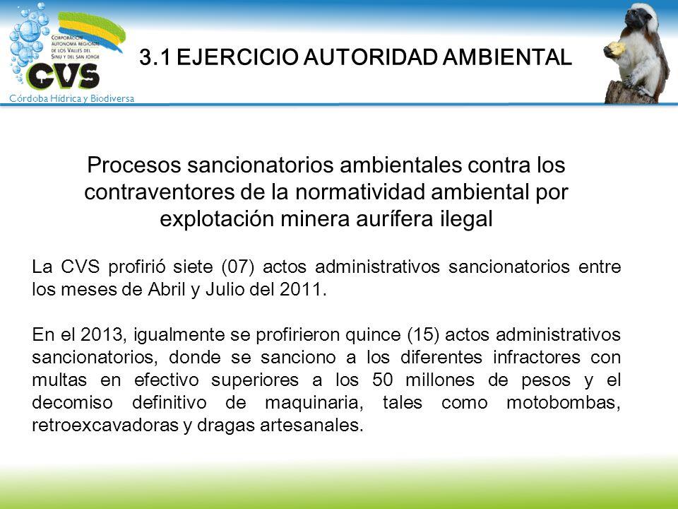Córdoba Hídrica y Biodiversa 3.1 EJERCICIO AUTORIDAD AMBIENTAL Procesos sancionatorios ambientales contra los contraventores de la normatividad ambien