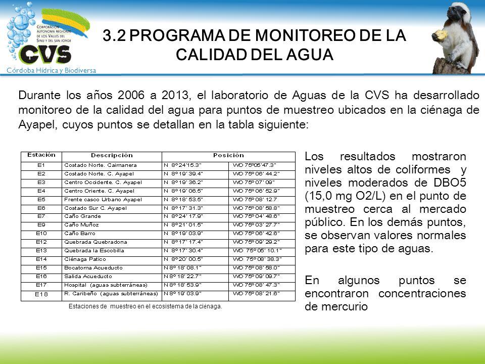 Córdoba Hídrica y Biodiversa Durante los años 2006 a 2013, el laboratorio de Aguas de la CVS ha desarrollado monitoreo de la calidad del agua para pun