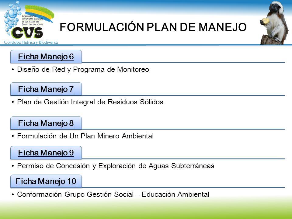 Córdoba Hídrica y Biodiversa FORMULACIÓN PLAN DE MANEJO Ficha Manejo 6 Diseño de Red y Programa de Monitoreo Ficha Manejo 7 Plan de Gestión Integral d