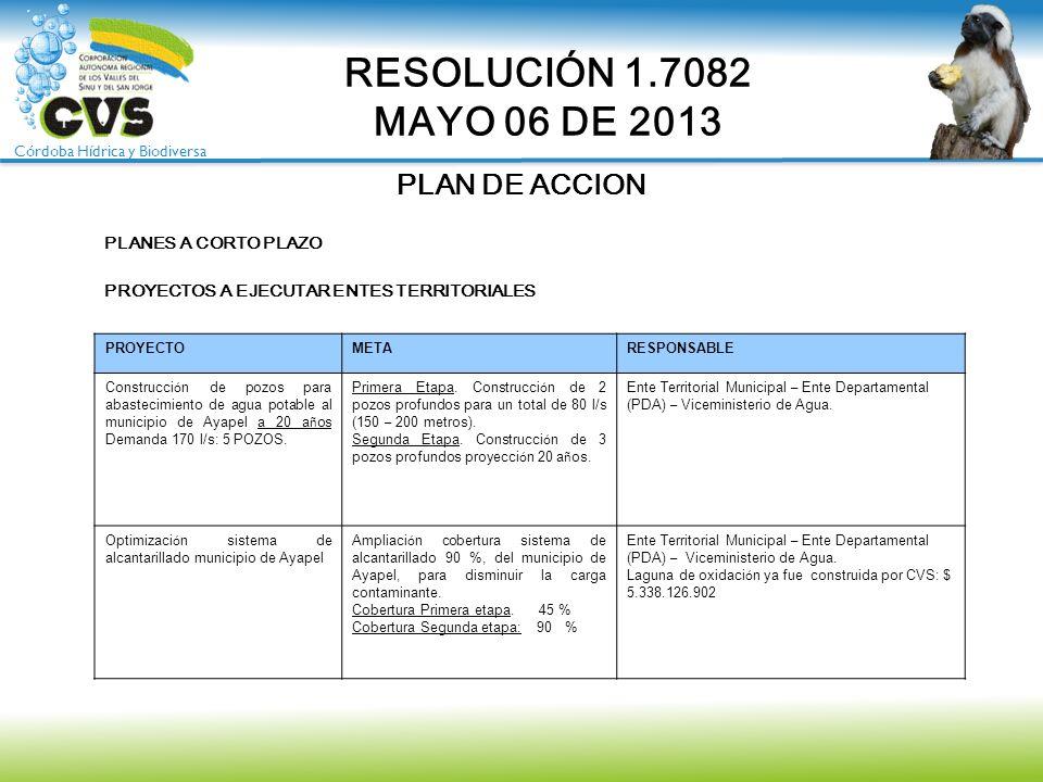 Córdoba Hídrica y Biodiversa PLAN DE ACCION RESOLUCIÓN 1.7082 MAYO 06 DE 2013 PLANES A CORTO PLAZO PROYECTOS A EJECUTAR ENTES TERRITORIALES PROYECTOME