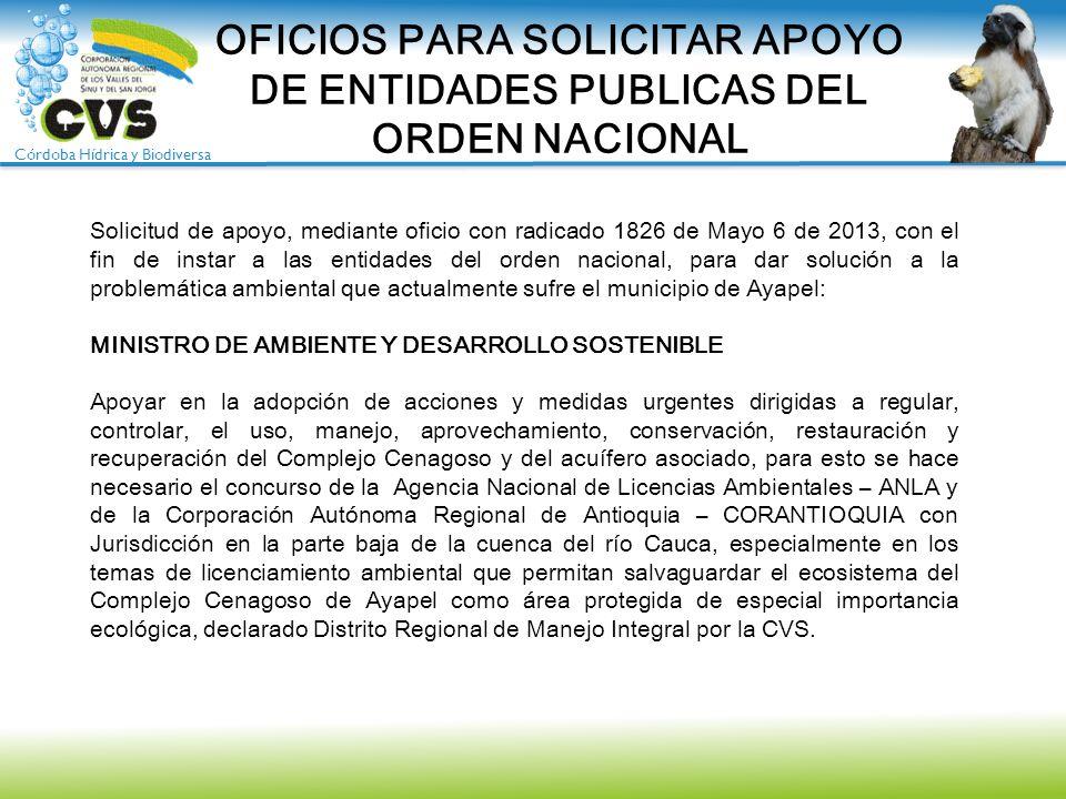 Córdoba Hídrica y Biodiversa OFICIOS PARA SOLICITAR APOYO DE ENTIDADES PUBLICAS DEL ORDEN NACIONAL Solicitud de apoyo, mediante oficio con radicado 18