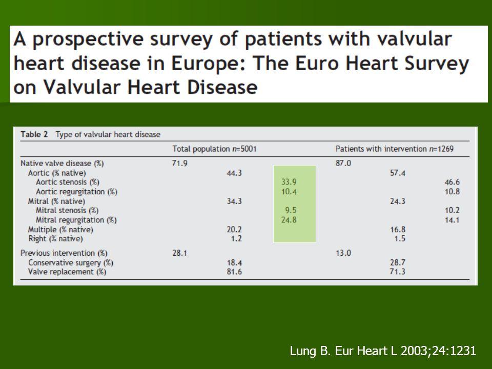Evaluación cardiopatía isquemica Sobretodo en pacientes con deterioro de la función ventricular Sobretodo en pacientes con deterioro de la función ventricular Sin embargo … Sin embargo … –La falta de reserva contráctil puede deberse a –Sobrecarga de presión –Fibrosis –Disincronia ventricular