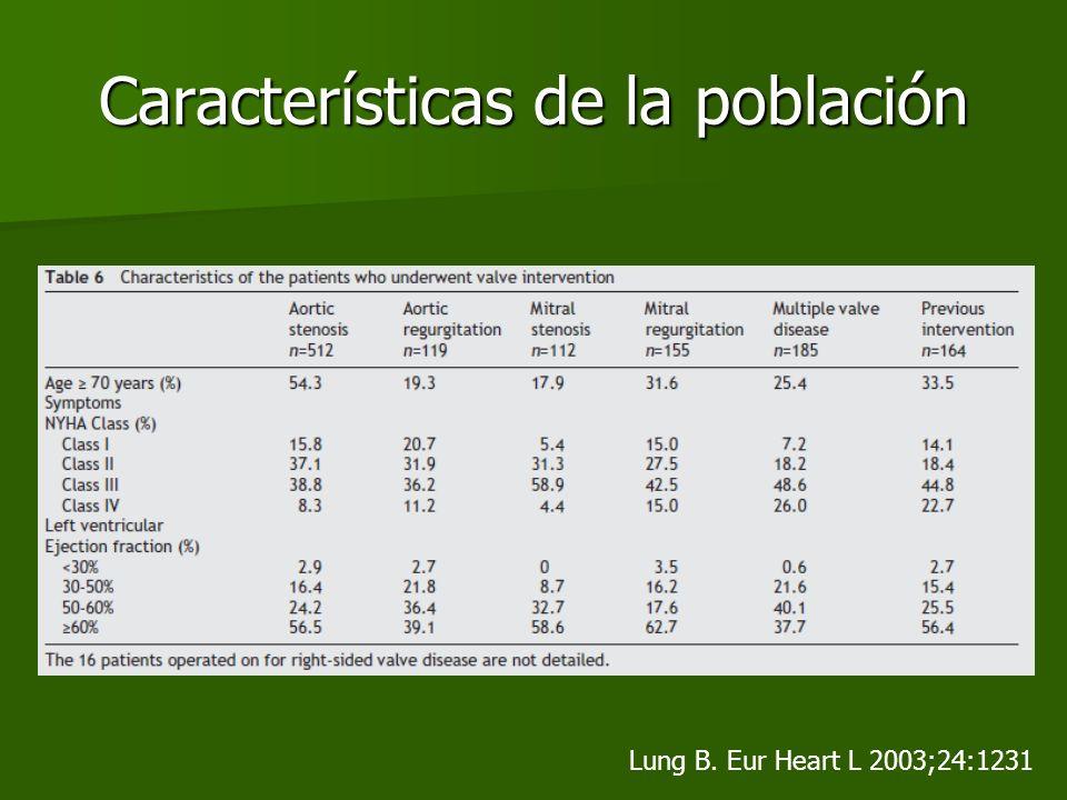 Características de la población Lung B. Eur Heart L 2003;24:1231