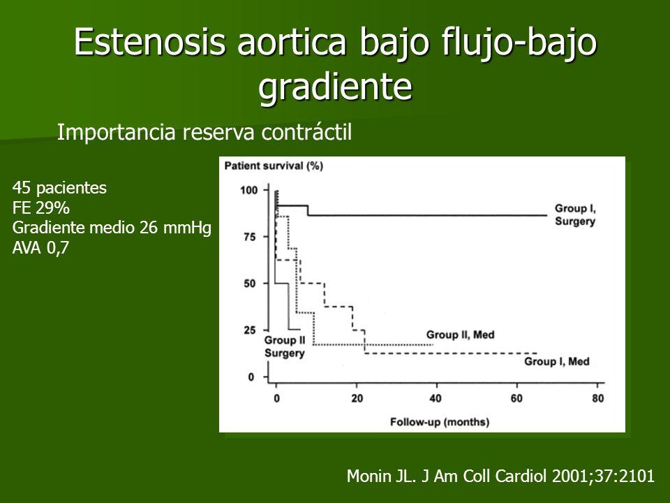 Estenosis aortica bajo flujo-bajo gradiente Importancia reserva contráctil Monin JL. J Am Coll Cardiol 2001;37:2101 45 pacientes FE 29% Gradiente medi