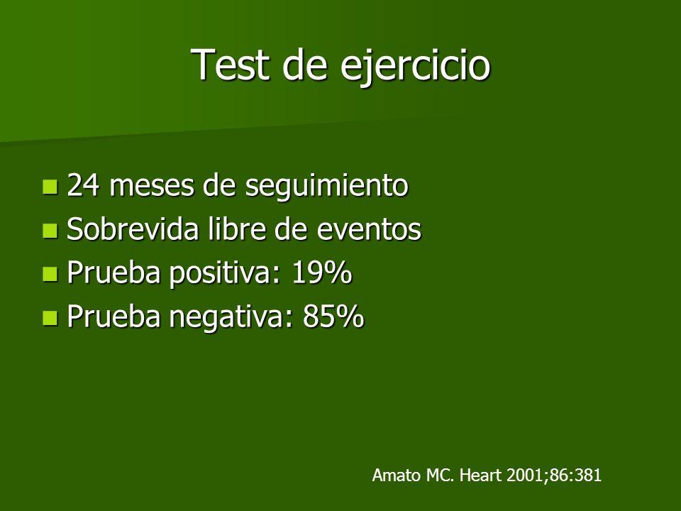 Test de ejercicio 24 meses de seguimiento 24 meses de seguimiento Sobrevida libre de eventos Sobrevida libre de eventos Prueba positiva: 19% Prueba po