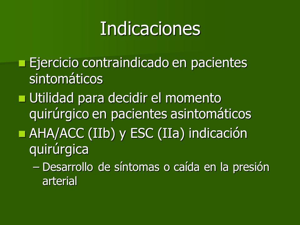 Indicaciones Ejercicio contraindicado en pacientes sintomáticos Ejercicio contraindicado en pacientes sintomáticos Utilidad para decidir el momento qu