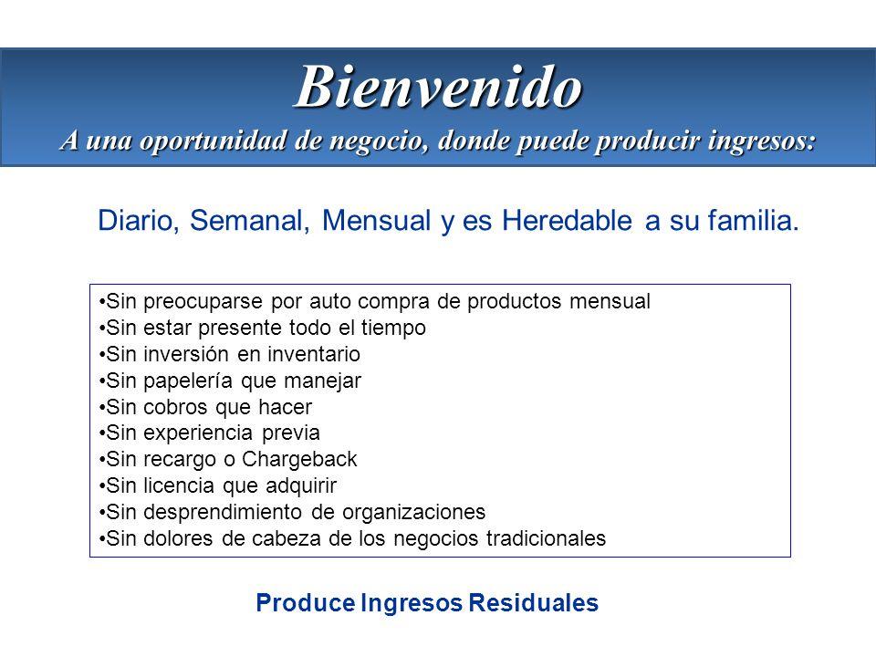 Bienvenido A una oportunidad de negocio, donde puede producir ingresos: Diario, Semanal, Mensual y es Heredable a su familia. Sin preocuparse por auto