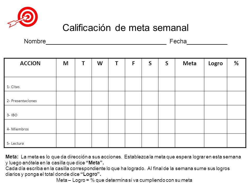 Calificación de meta semanal Nombre___________________________________ Fecha____________ ACCIONMTWTFSSMetaLogro% 1- Citas 2- Presentaciones 3- IBO 4-