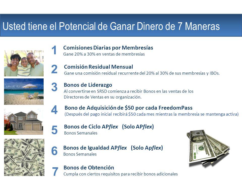 The Company Usted tiene el Potencial de Ganar Dinero de 7 Maneras Bono de Adquisición de $50 por cada FreedomPass (Después del pago inicial recibirá $