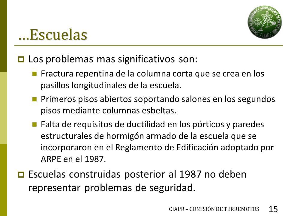…Escuelas Los problemas mas significativos son: Fractura repentina de la columna corta que se crea en los pasillos longitudinales de la escuela. Prime
